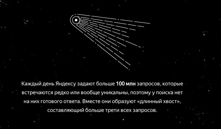 Королёв — новый алгоритм ранжирования Яндекса
