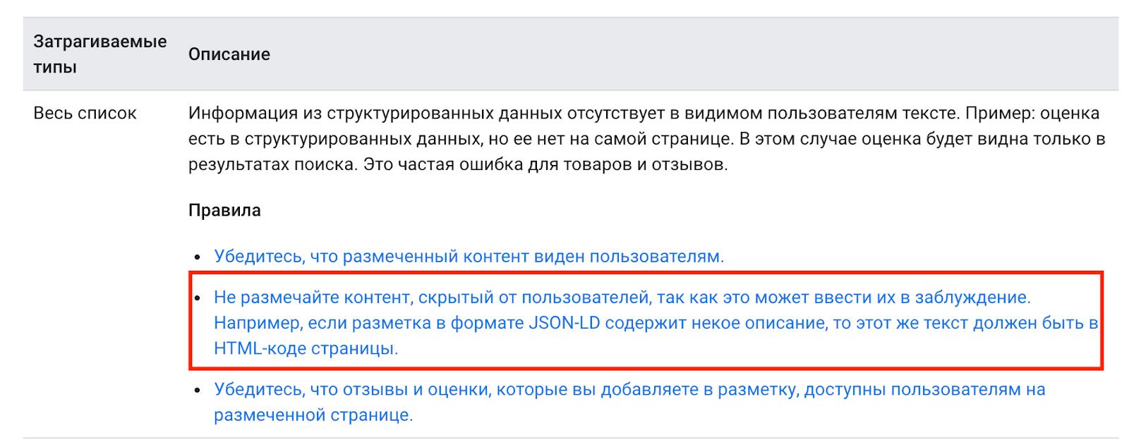Правила использования JSON-LD