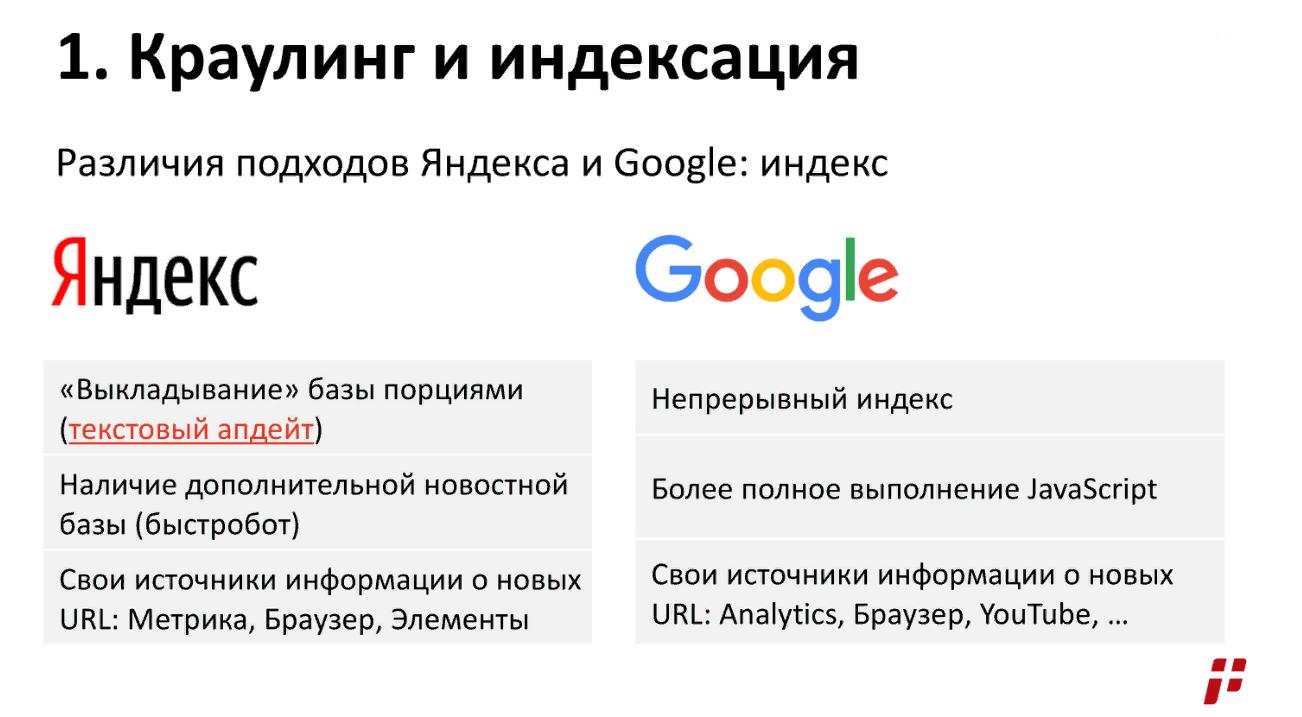 Отличия продвижения в яндексе и google создание сайта для людей