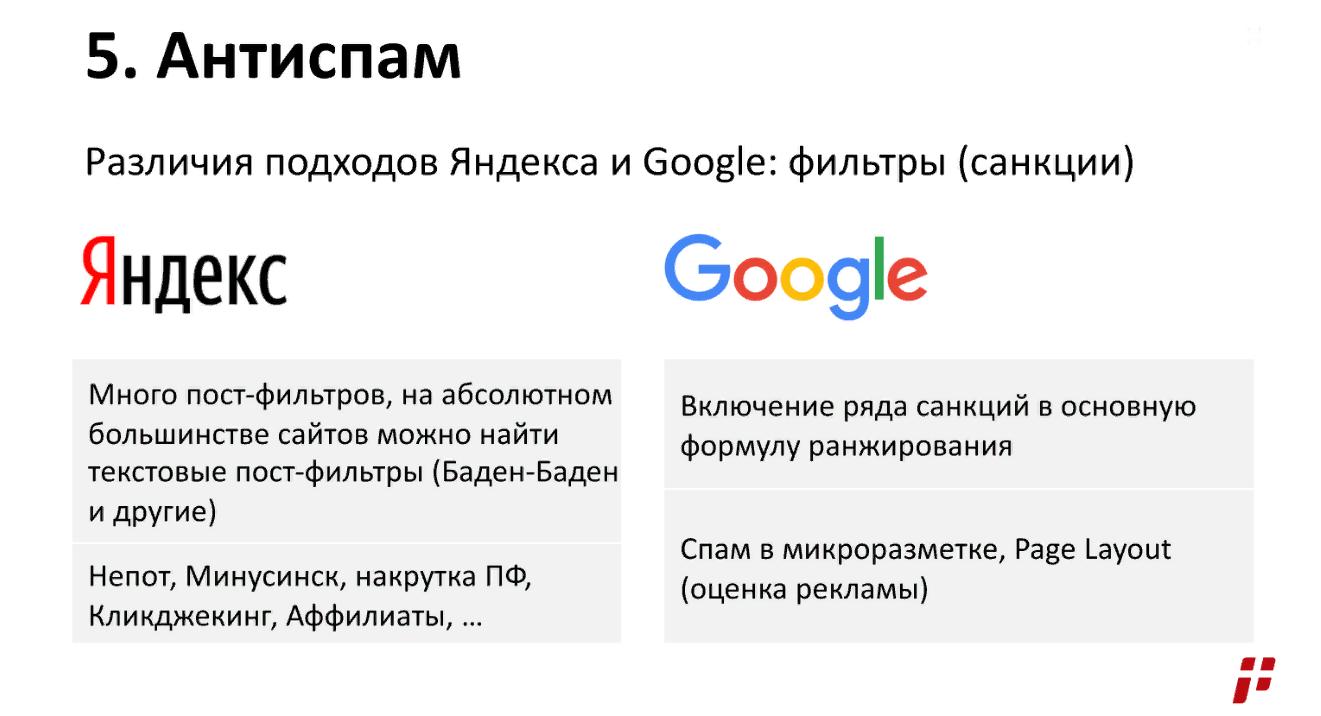 Отличия продвижения сайта в гугл курс создание сайтов екатеринбург