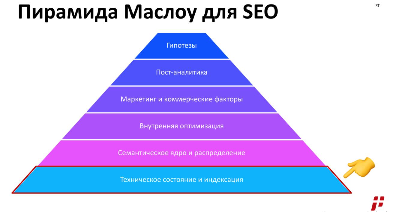 Пирамида Маслоу в SEO